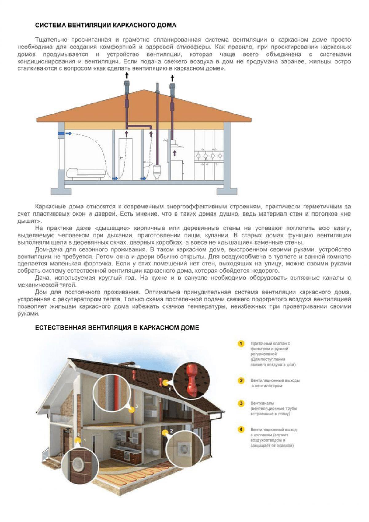 Вентиляция в каркасном доме | как правильно устроить вентиляцию
