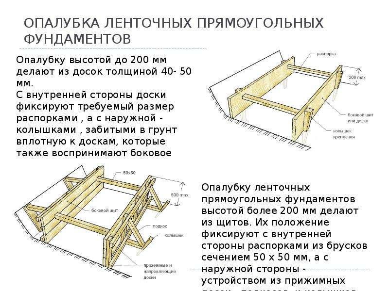 Монтаж опалубки стен фундамента и перекрытий своими руками