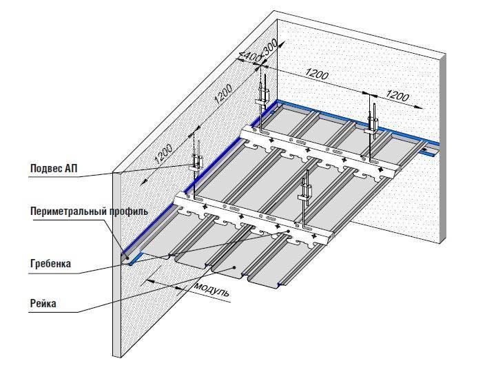 Монтаж реечного потолка своими руками: подробная инструкция