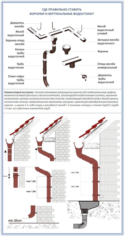 Нормативы и требования гост к металлическим лестницам