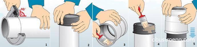 Герметик для канализационных труб: особенности герметизации стыков своими руками, фото, инструкция