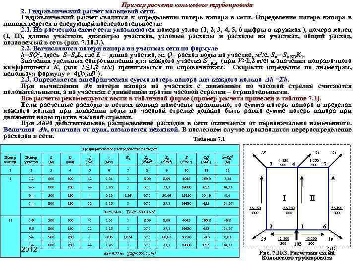 Методические указания  «методические указания по гидравлическому расчету тупиковой системы наружного водоснабжения»