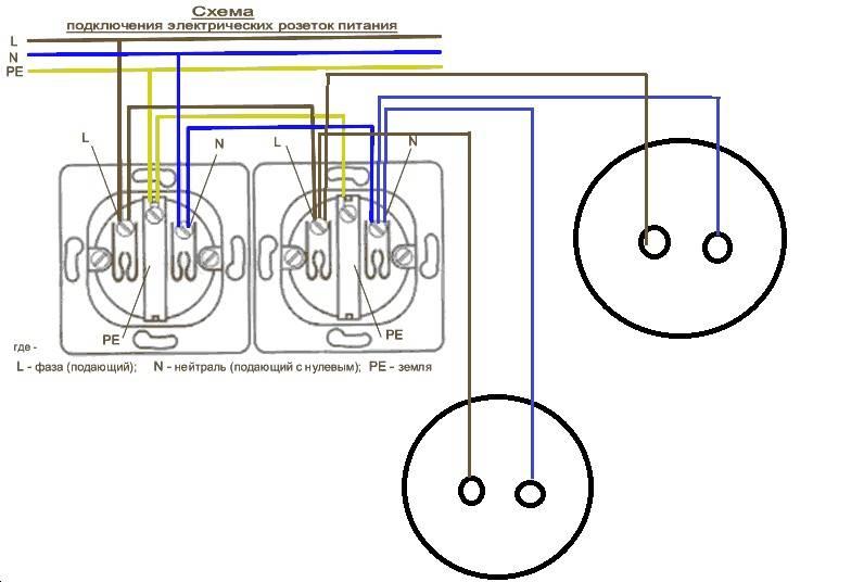 Тройная розетка: схема монтажа, с заземлением и без, разновидности