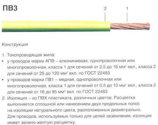 Пугнп: расшифровка аббревиатуры, технические характеристики и сфера применения