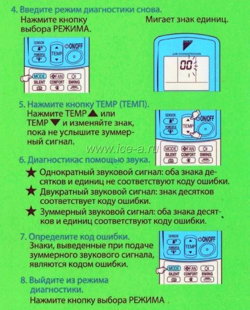 Коды ошибок кондиционера daikin: определение нарушений в работе и методы борьбы с ними