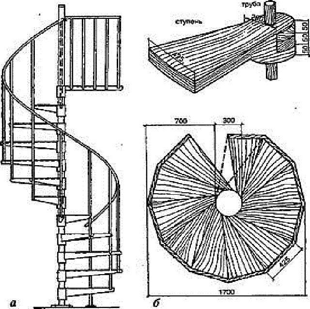 Винтовая лестница бетонная: виды, изготовление