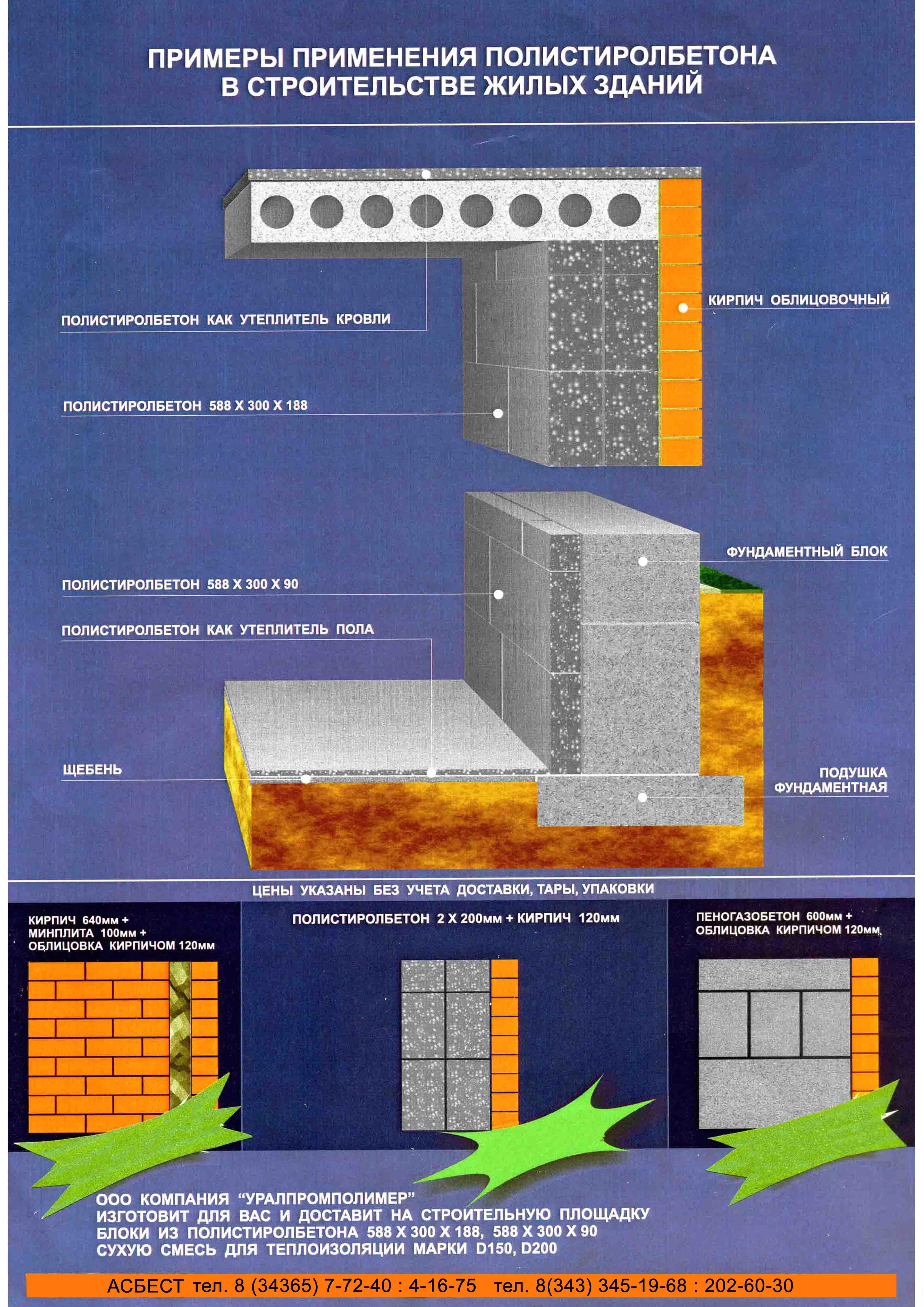Блоки из полистиролбетона