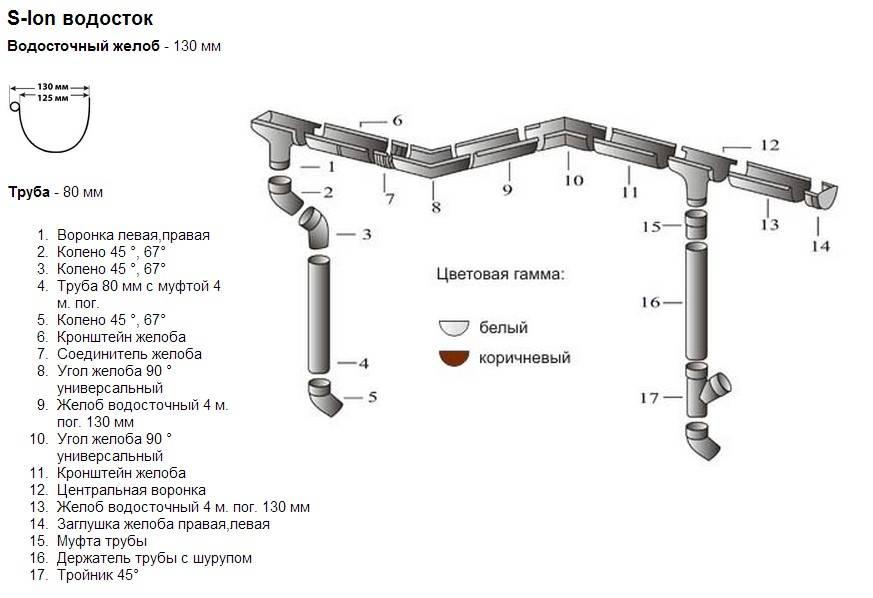 Снип на лестницы: все требования при расчетах и основные положения