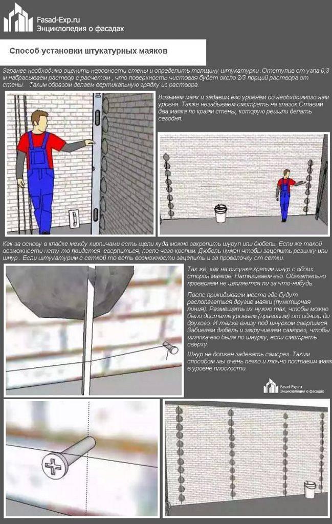 Как выставить маяки под стяжку – советы мастера