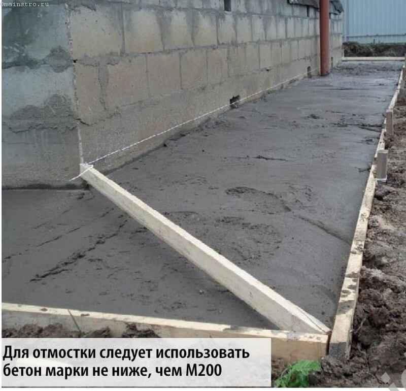 Какую марку бетона лучше выбрать для фундамента гаража, разновидности