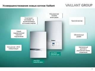 Атмосферные и турбированные настенные газовые котлы vaillant (вайлант)