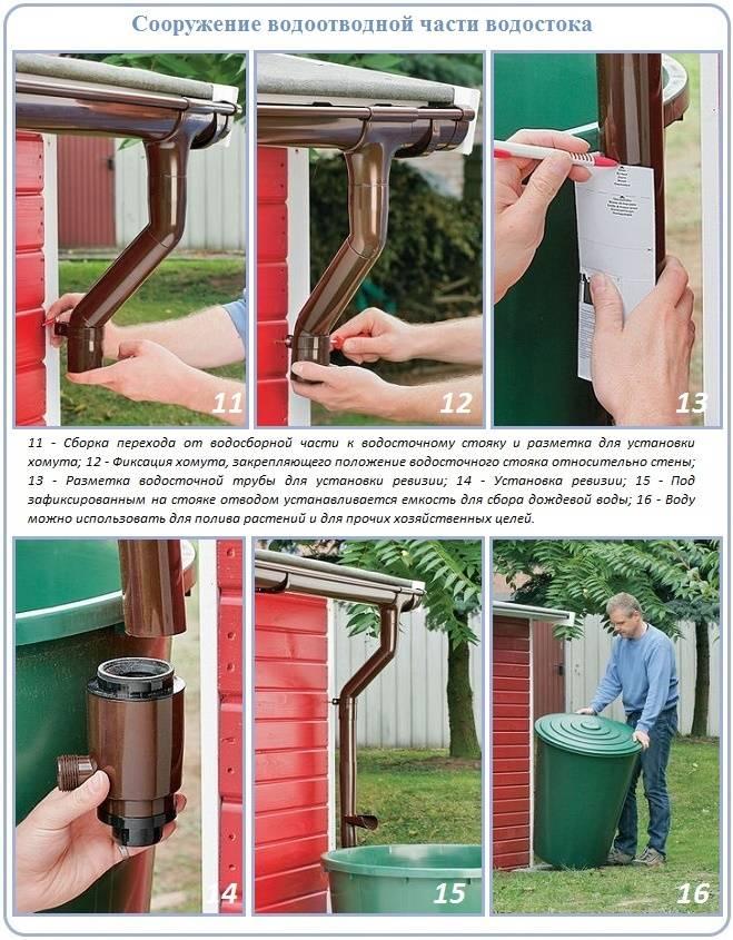 Металлические водостоки для крыши – монтаж своими рукамистройкод