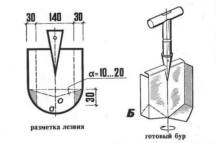 Электробур для земляных работ: преимущества современных устройств