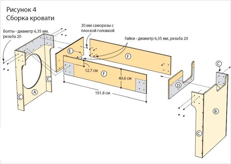 Кровать-чердак с рабочей зоной: пошаговая инструкция