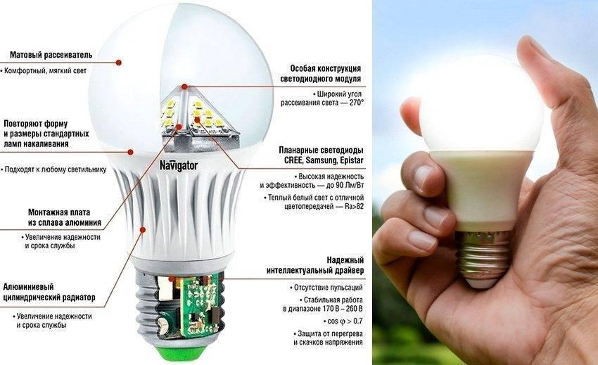 Принцип работы светодиода: как устроены и работают светодиоды простыми словами, из чего состоит элемент и в чем особенности строения разных диодов