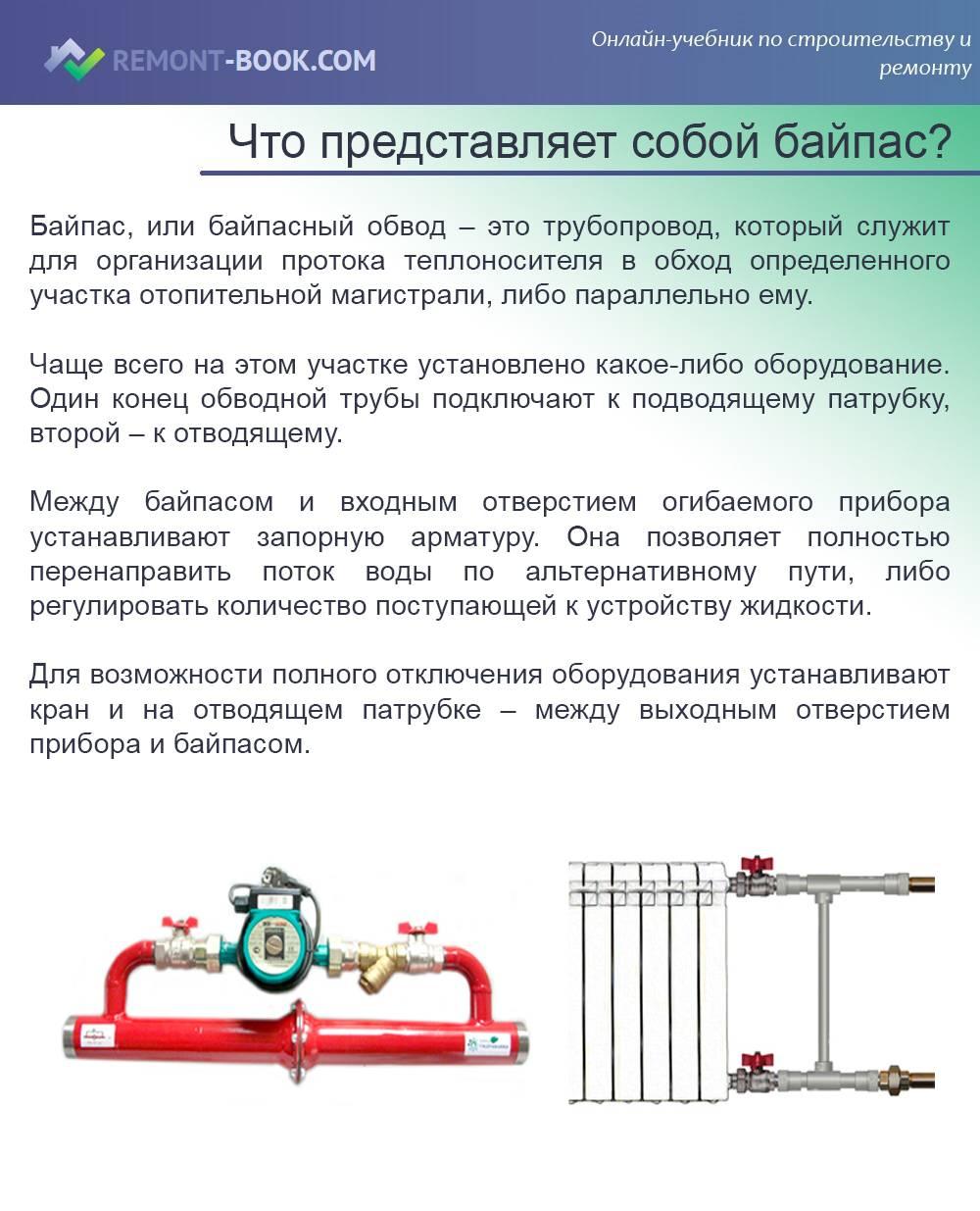 Байпас в системе отопления: что это такое, монтаж, нужен ли?