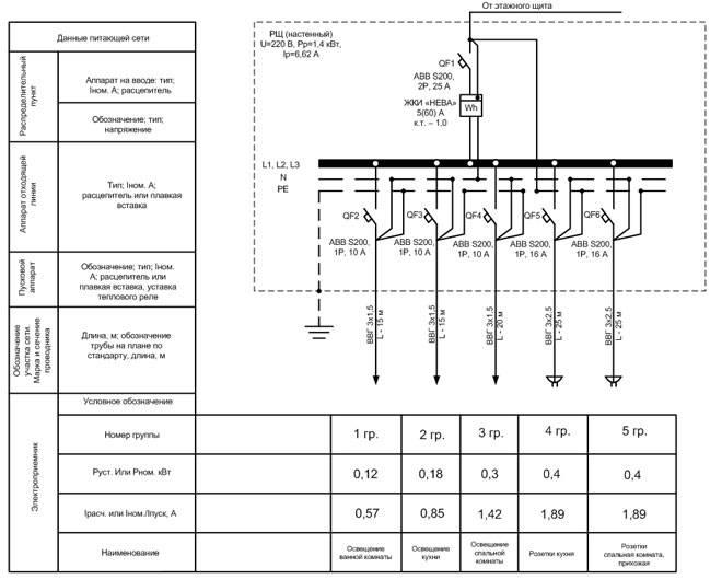 Oднолинейная схема электроснабжения пример электрической схемы