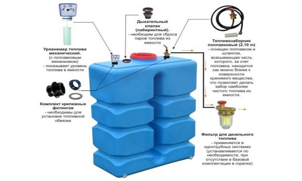 Расход топлива пеллетного котла: выбираем пеллеты и определяем их эффективность