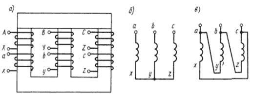 Что такое группы соединения у трансформатора?