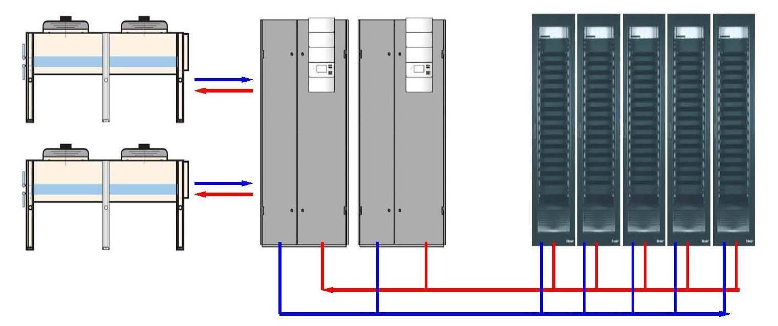 Как работает кондиционер: принцип работы кондиционера, его устройство и техническая схема