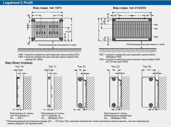 Почему батареи марки kermi выгоднее чугунных радиаторов отопления