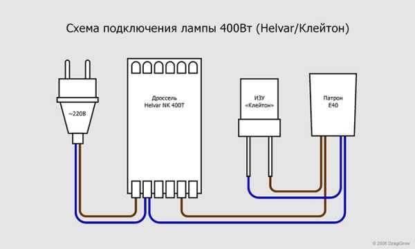 Характеристики, подключение и особенности использования натриевых ламп днат