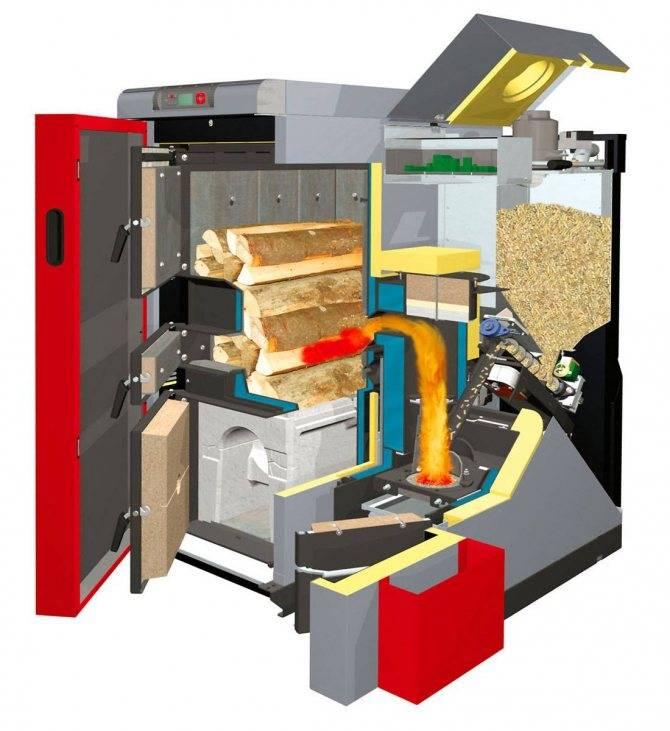 Какая печь лучше для дома: конструкция печи для обогрева помещений, выбор топлива, устройства и эффективности печки, фото и видео примеры вариантов