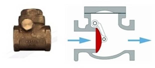 Обратный клапан для отопления - установка и виды