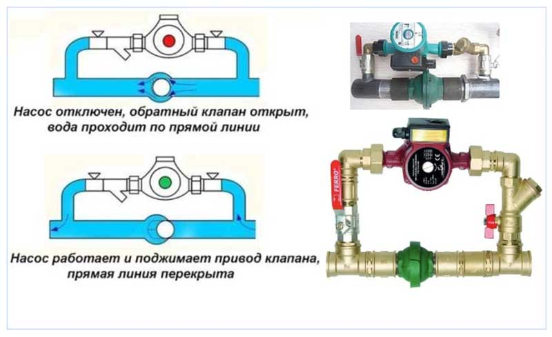 Особенности насосов для повышения давления воды в водопроводных системах