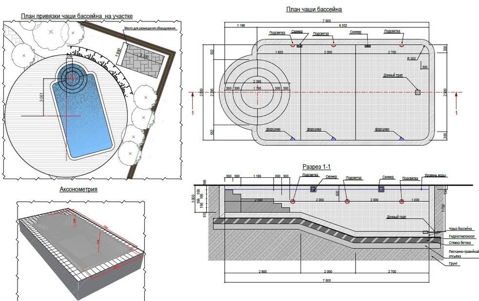 Самостоятельное изготовление крытого бассейна на даче