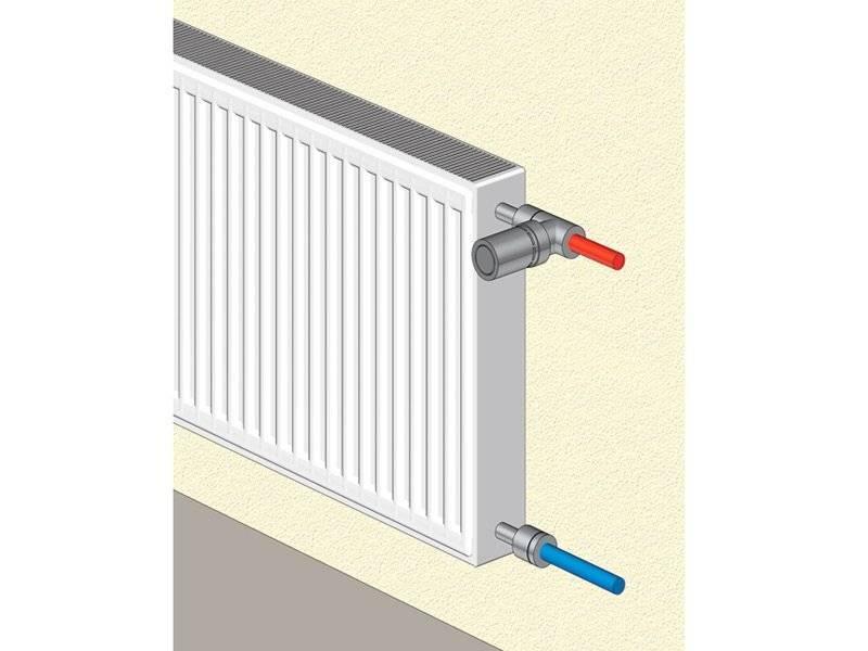 Стальные панельные радиаторы: типы, особенности, расчет мощности и российские производители