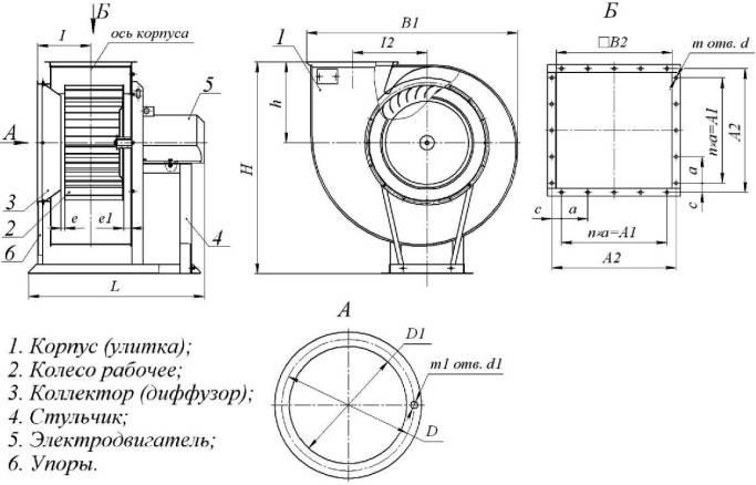 Улитка вентиляционная — особенности вытяжного центробежного вентилятора