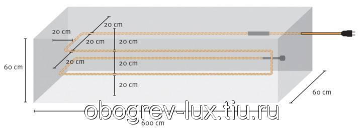 Как происходит прогрев бетона — схема укладки провода пнсв