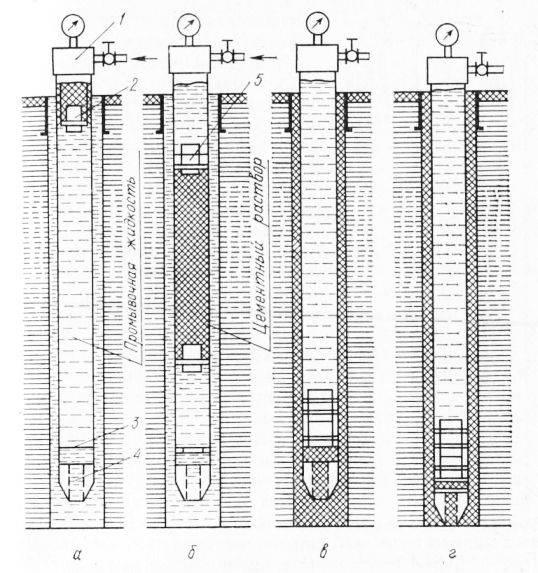 Тампонаж скважин - что это такое, описание технологии