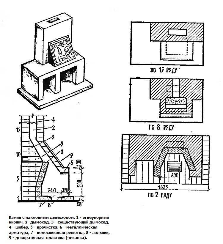Установка камина своими руками – варианты монтажа, пошаговое руководство