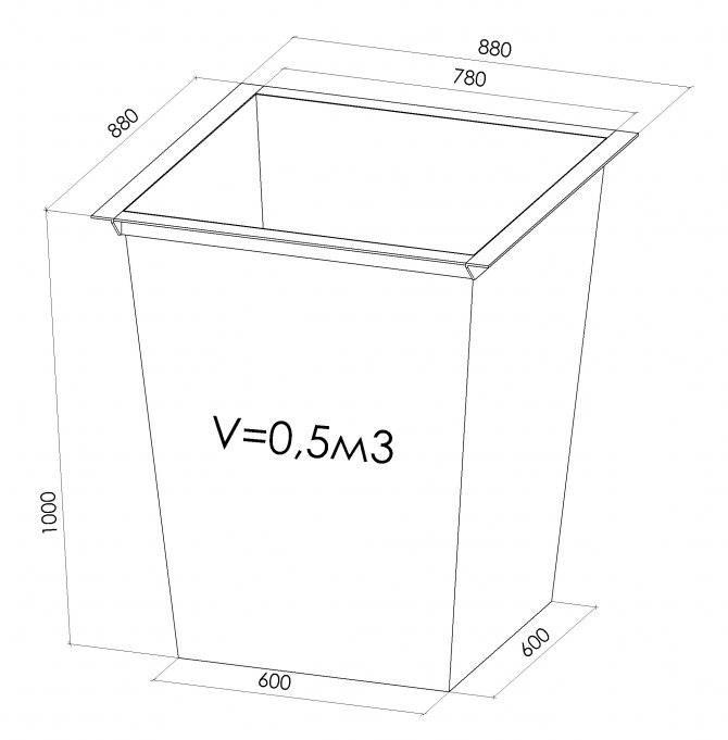 Контейнеры для мусора (43 фото): с крышкой для сбора крупногабаритного мусора и подземные мусорные баки, для отходов и другие модели
