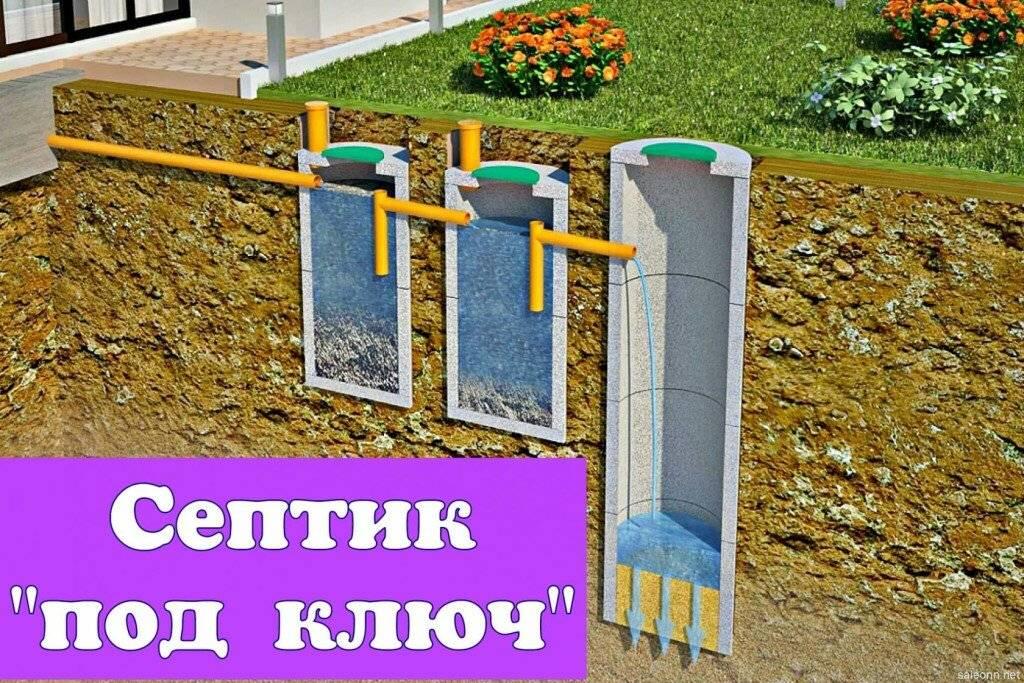 Cептики для дачи из бетонных колец под ключ стоимость в москве, монтаж канализации из бетонных колец