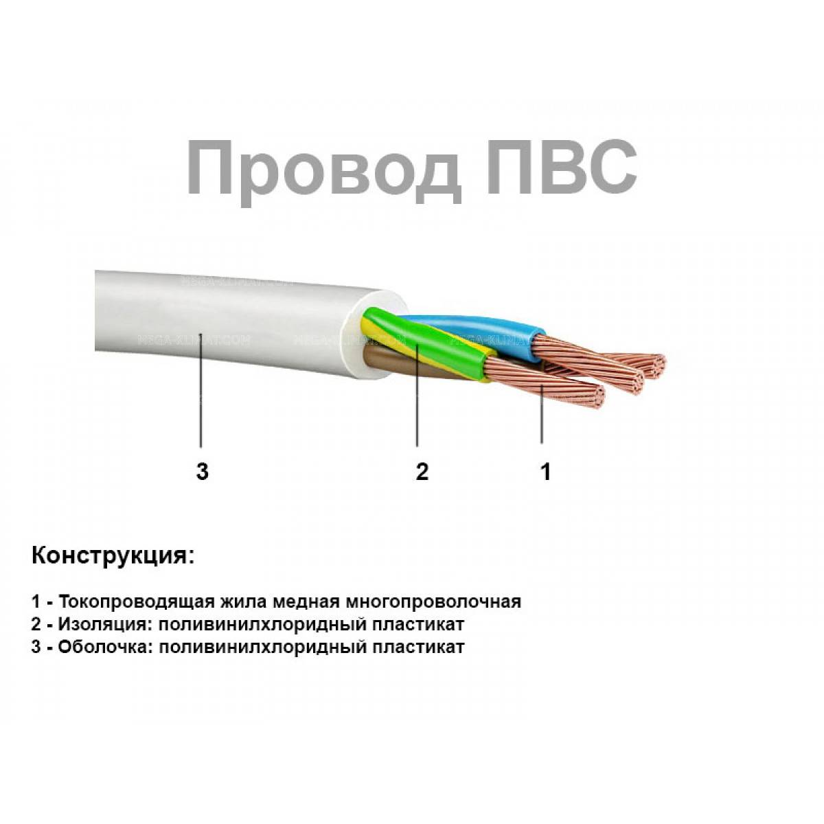 Описание и технические характеристики провода пвс