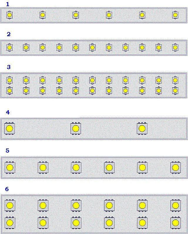 Светодиодная лента для подсветки потолка - как рассчитать и установить?