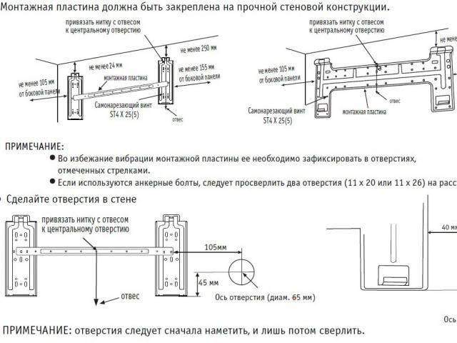 Установка оконного кондиционера своими руками: выбор, инструкция по монтажу, полезные советы