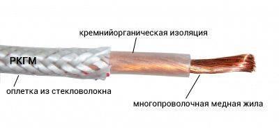 Маркировка кабеля: расшифровка, примеры