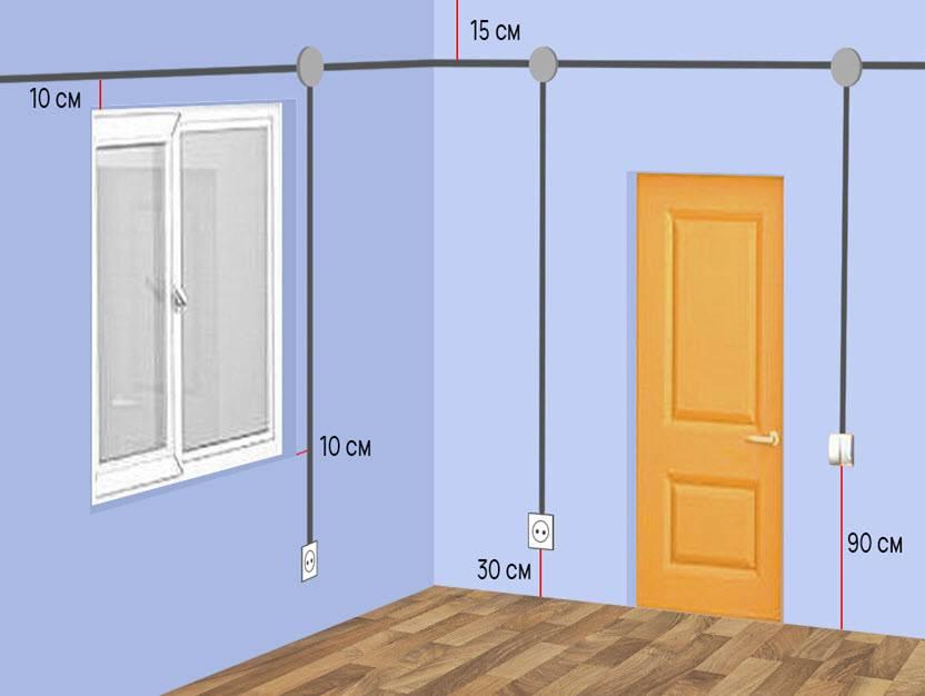 Проводка в своем доме своими руками - как сделать в частном доме: монтаж и схема