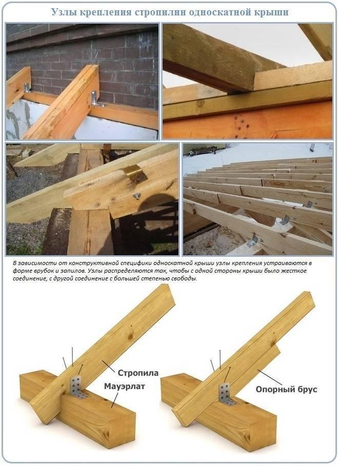 Крепление стропил к мауэрлату: основные варианты, правила и схемы - строительство и ремонт