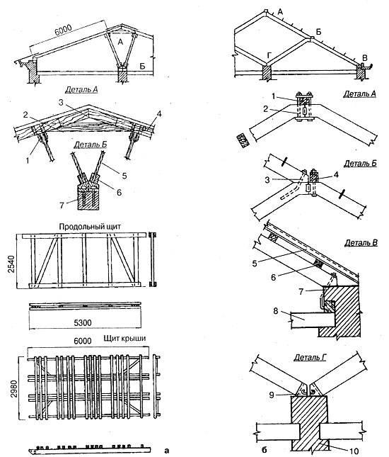 Устройство деревянной крыши - особенности покрытия