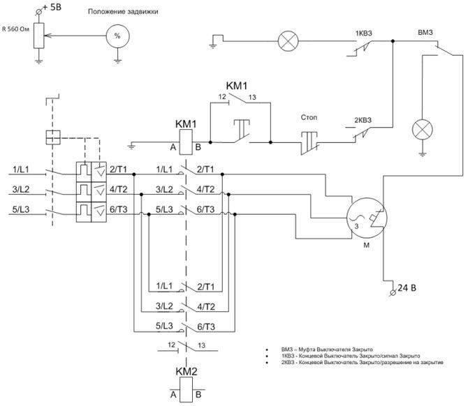Автоматика вентиляции
