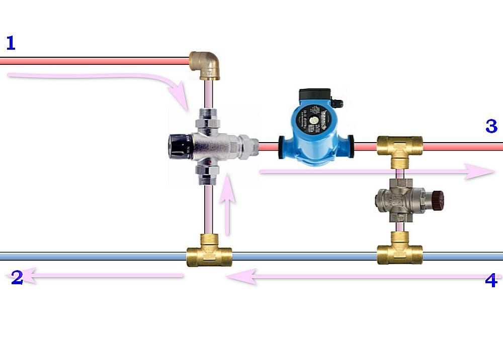 Трехходовой клапан для отопления с терморегулятором: схема работы