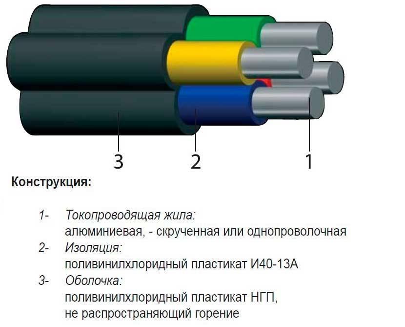 Провод ркгм. устройство и особенности. характеристики и как выбрать
