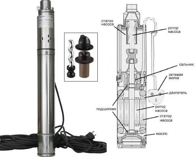 Как выбрать погружной насос для скважины – основные и дополнительные критерии выбора