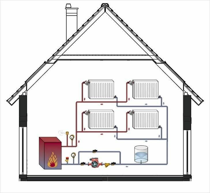 Как сделать отопление в частном доме - подробное руководство