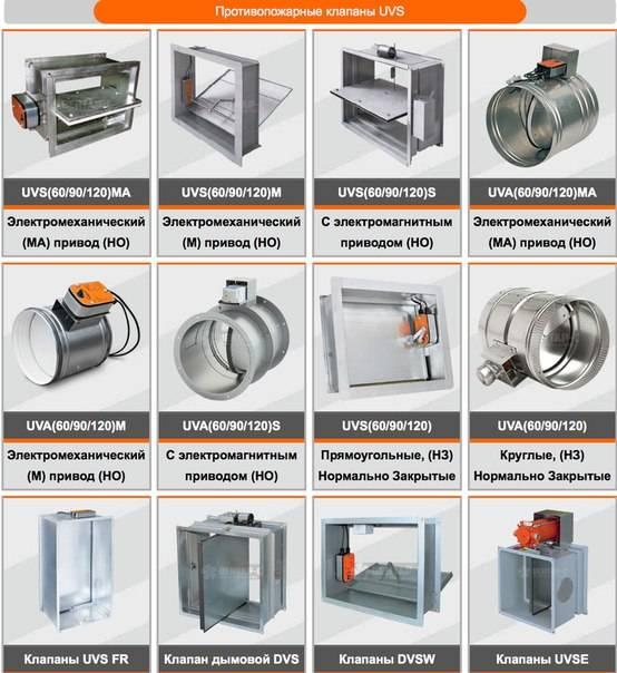 Вентиляционный клапан: выбираем воздушный герметический дроссель с электроприводом для приточно-вытяжной вентиляции